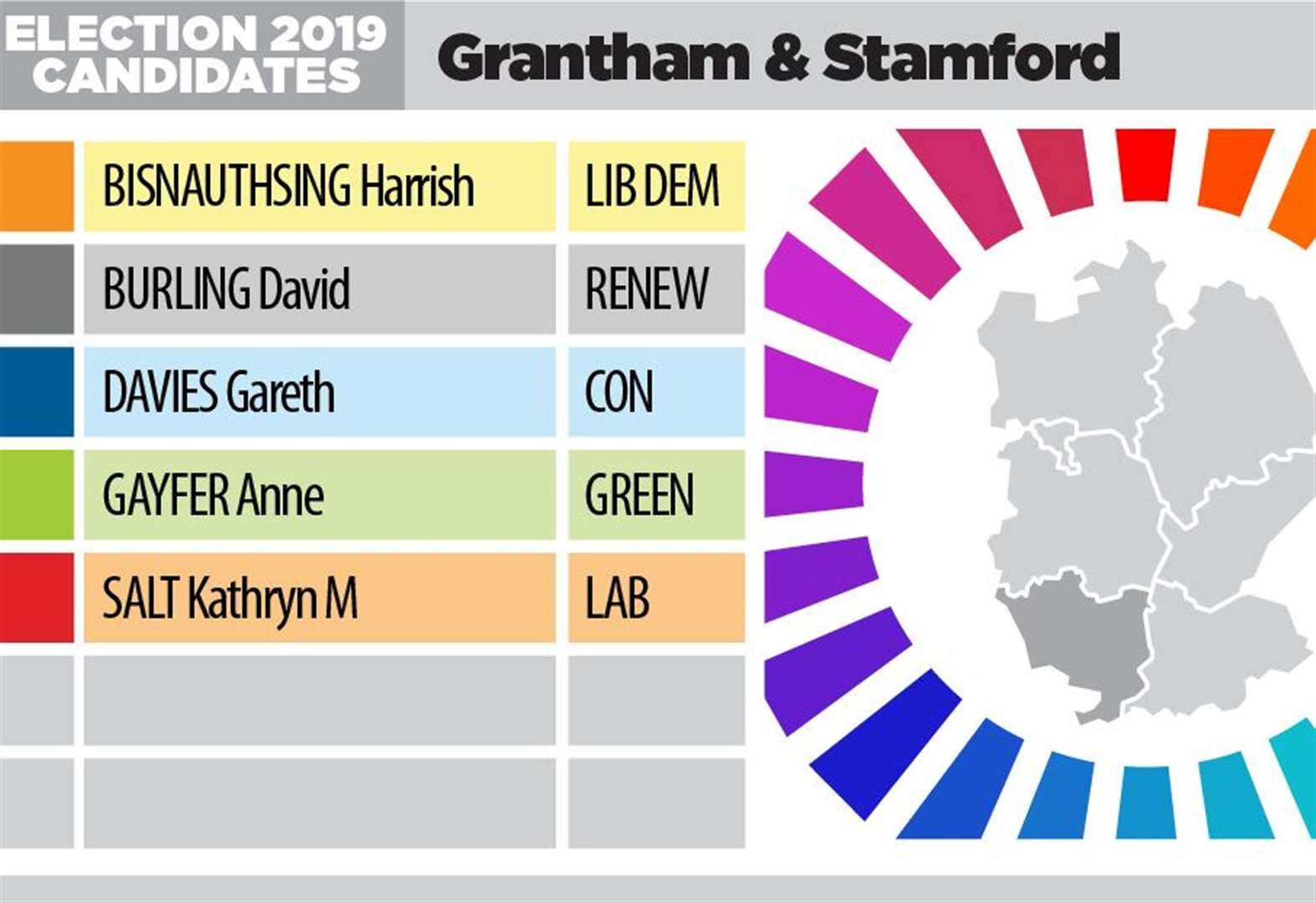 Stamford and Grantham MP election candidates to face questions at hustings tomorrow